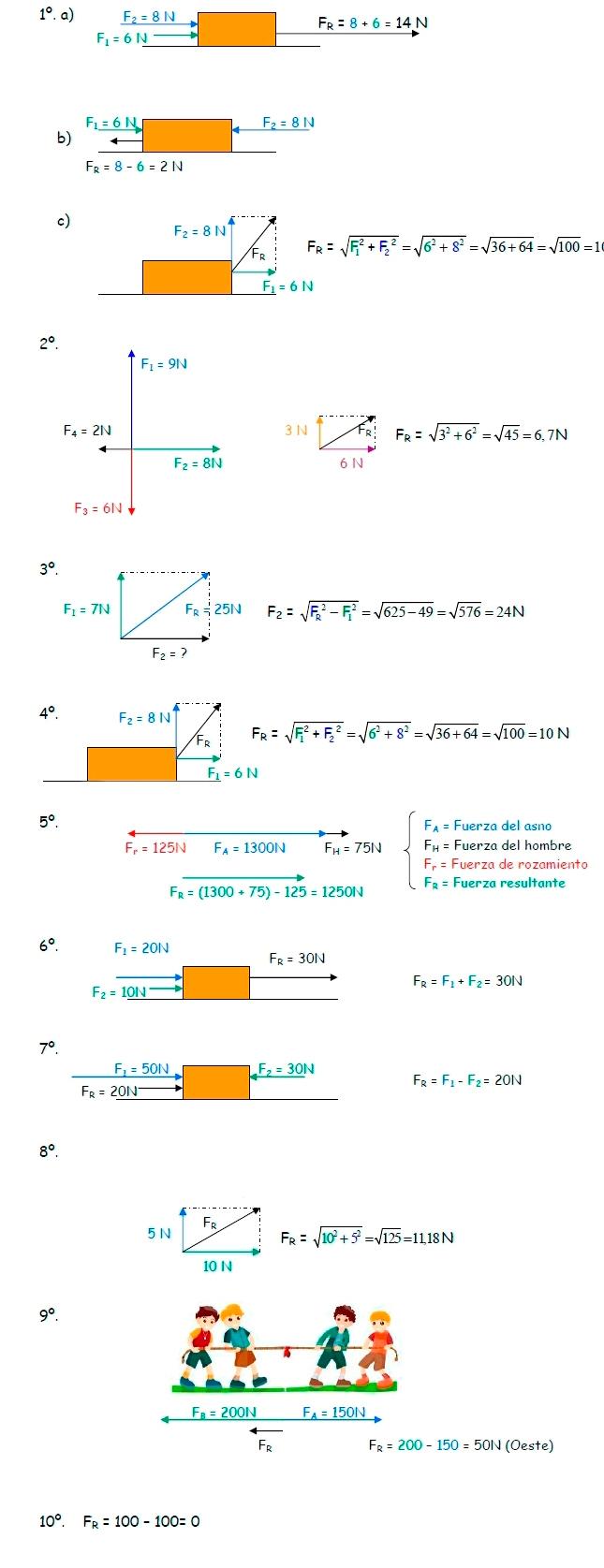 DinamicaSoluciones1