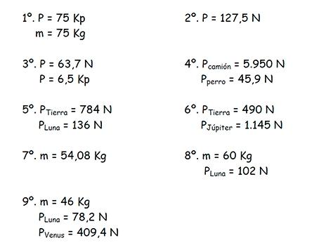 DinamicaSoluciones3