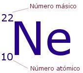 Ejercicios de masa molecular y número de avogadro