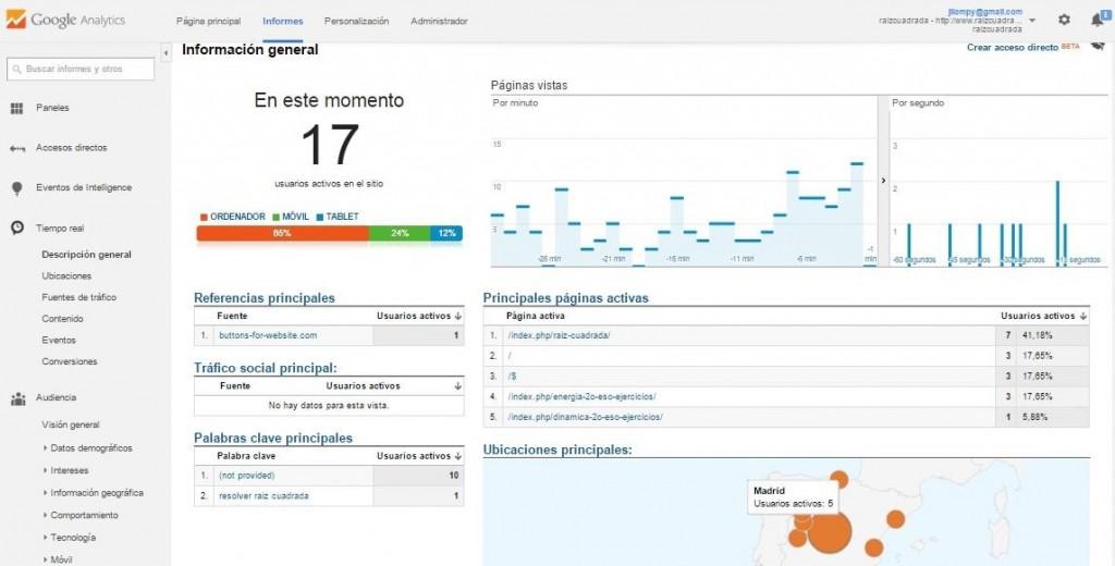 Estadística Tiempo Real Usuarios Web